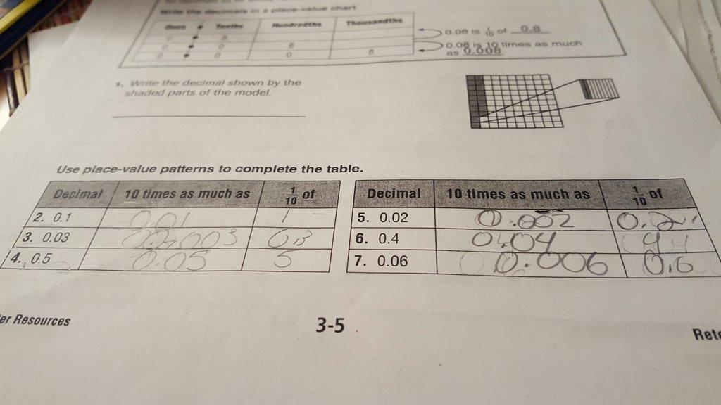 Primary homework help saxons place names