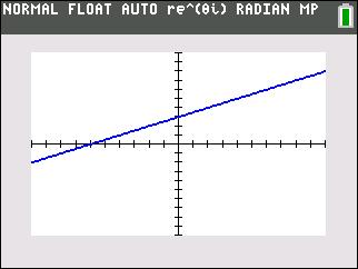 Aug 2014 13 graph