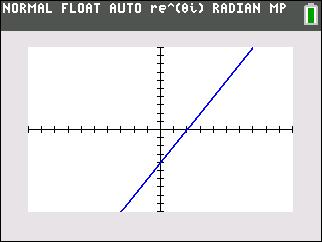 Aug 2014 CC Alg I 11 graph