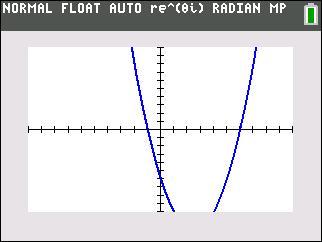 June CC Alg I 12 graph