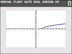 June 17 3 graph