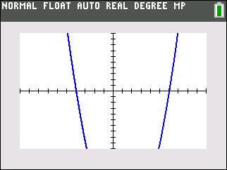 June 18 4 graph